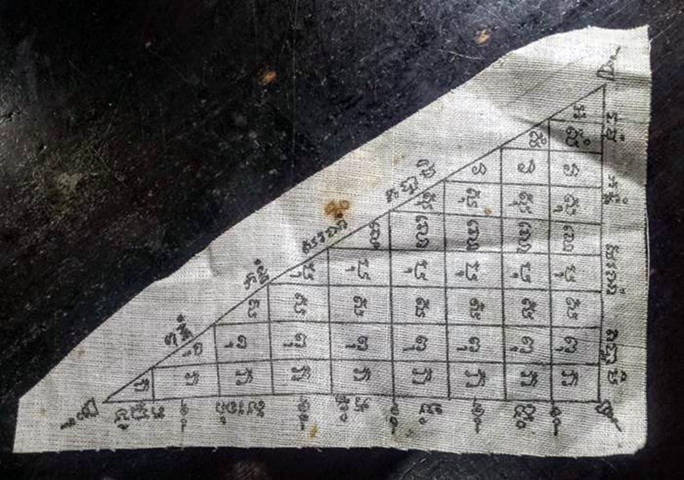 ยันต์ธง วัดปากคลองมะขามเฒ่า  แจกในงานฝังลูกนิมิต วัดไทรม้าใต รูปที่ 1