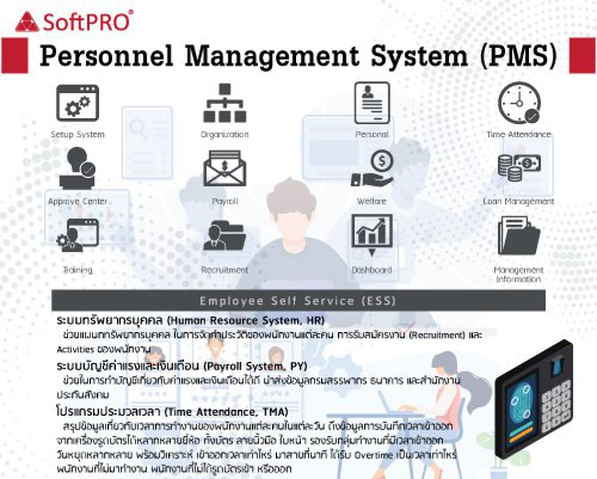 Personnel Management System (PMS) โปรแกรมบริหารจัดการทรัพยากรบุคคล รูปที่ 1