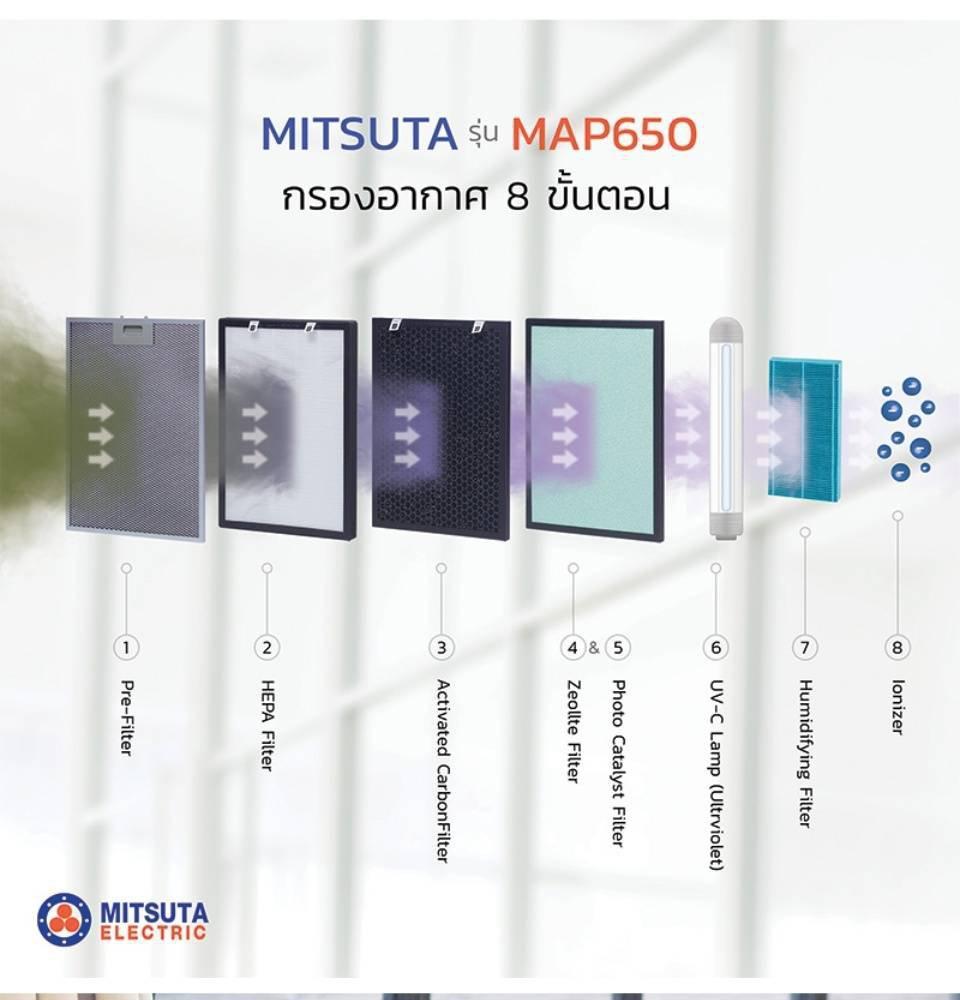 MITSUTA เครื่องฟอกอากาศ 8 ขั้นตอน 40-70 ตรม. รุ่น MA รูปที่ 5