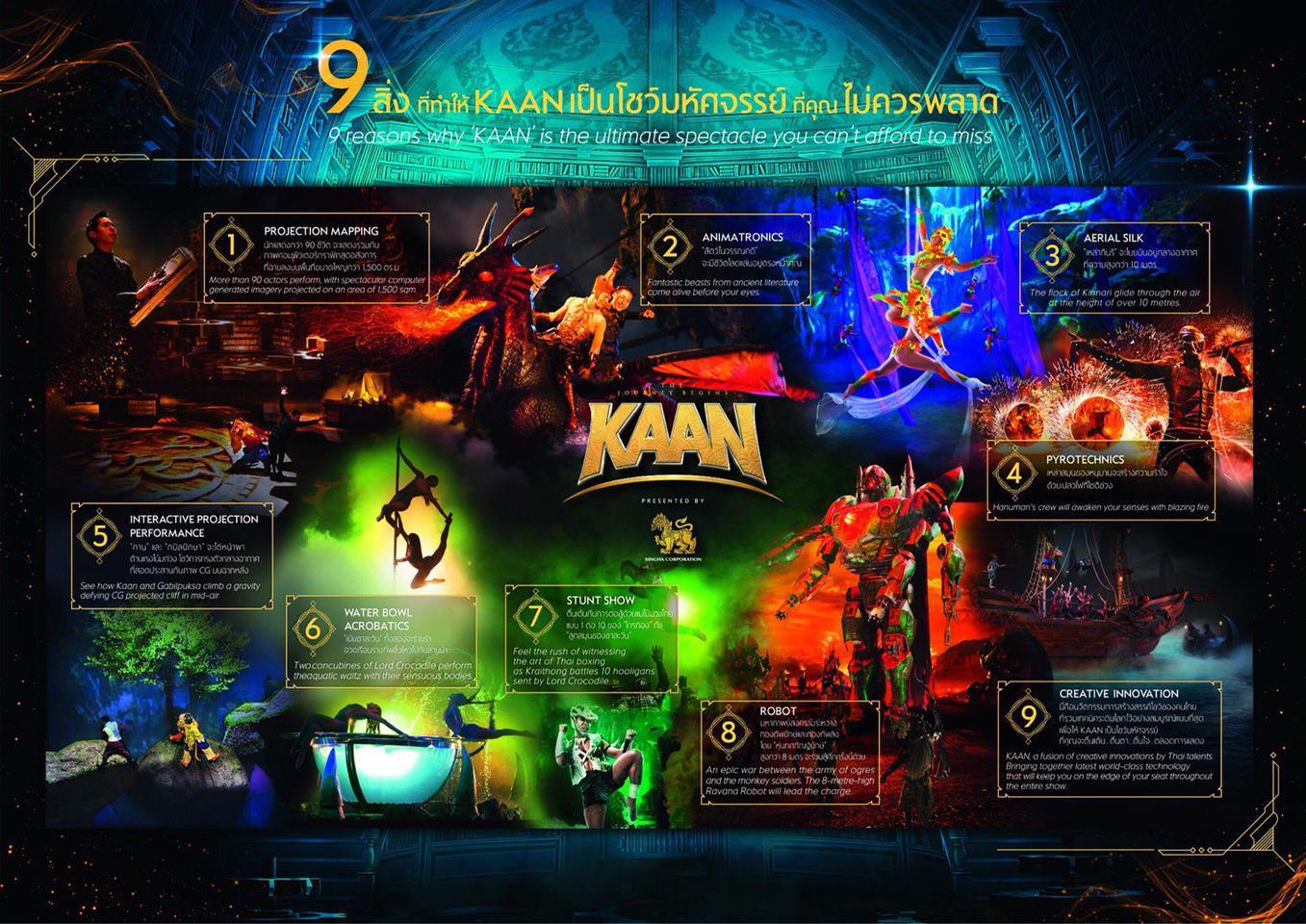 บัตรชมการแสดง คานโชว์ พัทยา ราคาสุดว๊าว รูปที่ 2