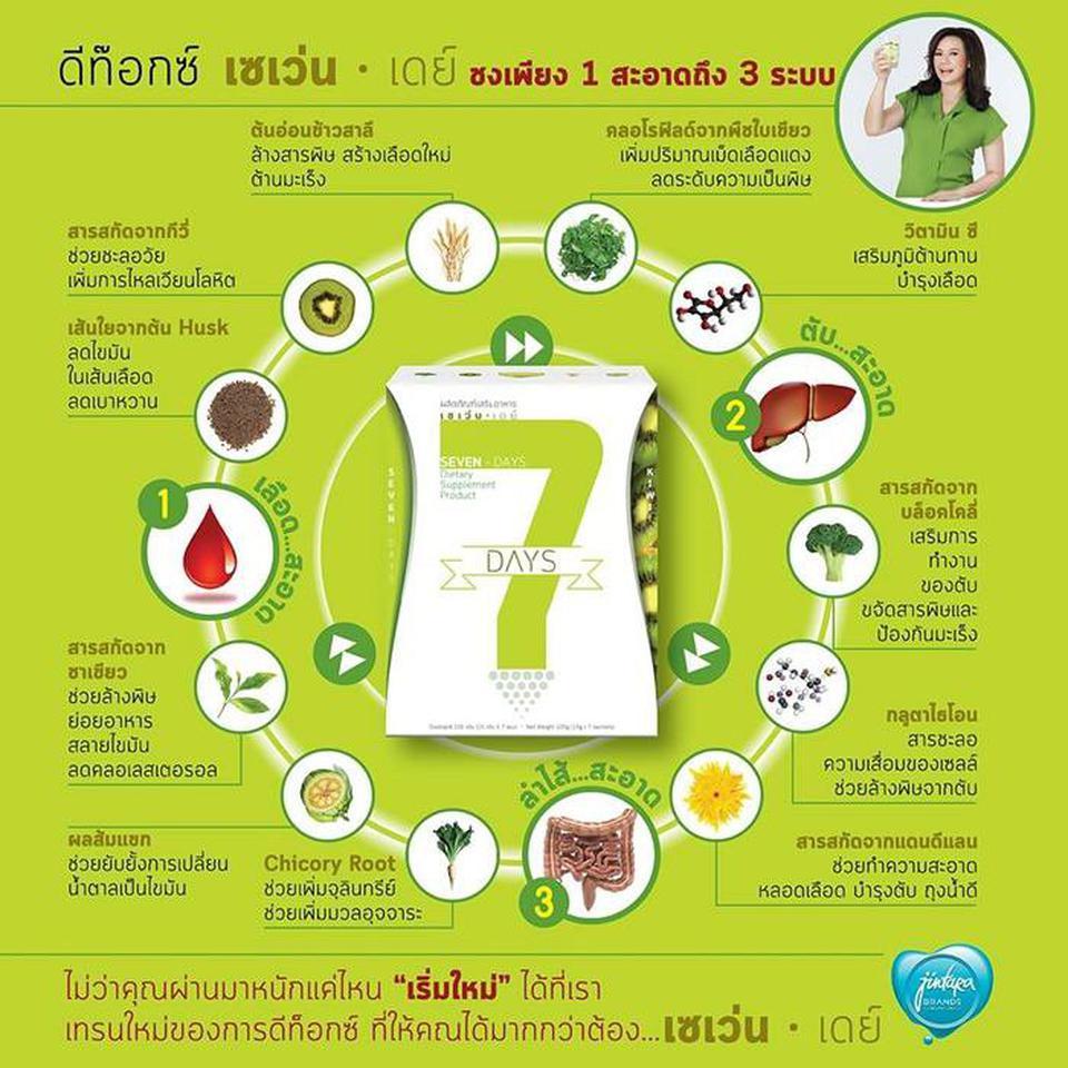 อาหารเสริม เซเว่นเดย์ดีท็อกซ์ DETOX 7 DAYS ช่วยระบบย่อยอาหารให้ทำงานได้ดีขึ้น รูปที่ 5