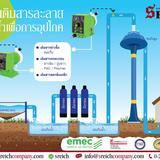 เครื่องจ่ายสารละลายในระบบบำบัดน้ำเพื่อการอุปโภค