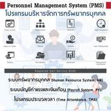 Personnel Management System (PMS) โปรแกรมบริหารจัดการทรัพยากรบุคคล