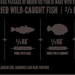 Orijen Six Fish ชนิดเม็ด สูตรปลา 6 ชนิด 12 กิโลกรัม รูปเล็กที่ 2