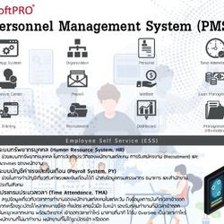 Personnel Management System (PMS) โปรแกรมบริหารจัดการทรัพยากรบุคคล รูปเล็กที่ 1